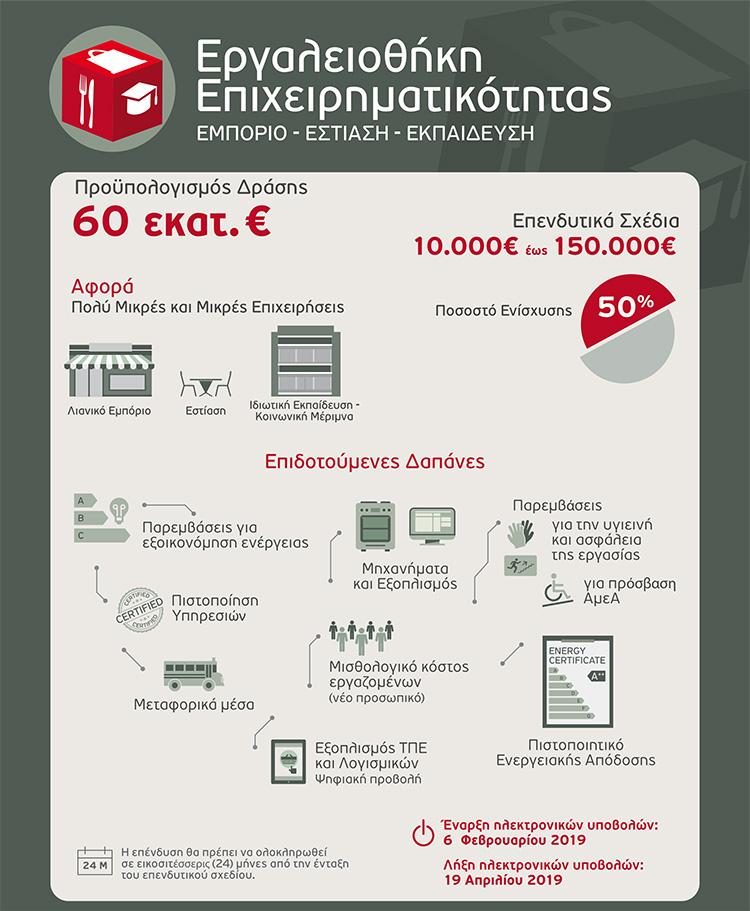Εργαλειοθήκη Επιχειρηματικότητας: Εμπόριο - Εστίαση - Εκπαίδευση Infographic Diamantis Tax